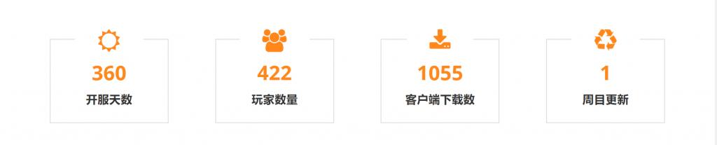 《IEcraft我的世界服务器橙色基调HTML模板源码——样式六(轻量简单,可换色)》